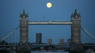 La superluna en Londres