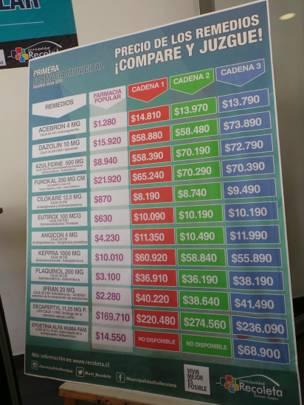 La tabla comparativa de precios circula en redes sociales y en medios de comunicación.