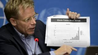 Selon l'OMS, Ebola pourrait toucher jusqu'à 20 000 personnes