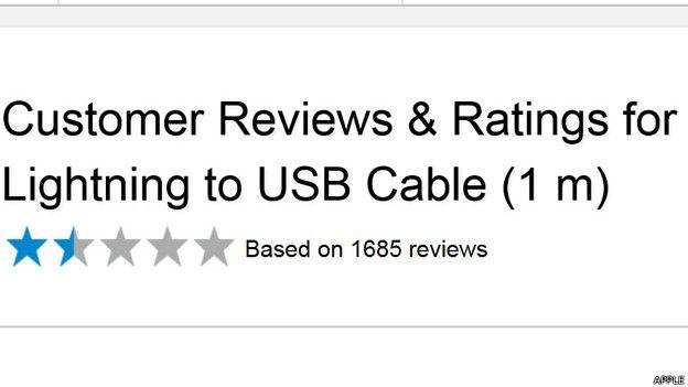 Captura de pantalle de críticas a un cable de Apple en la página oficial de la compañía.