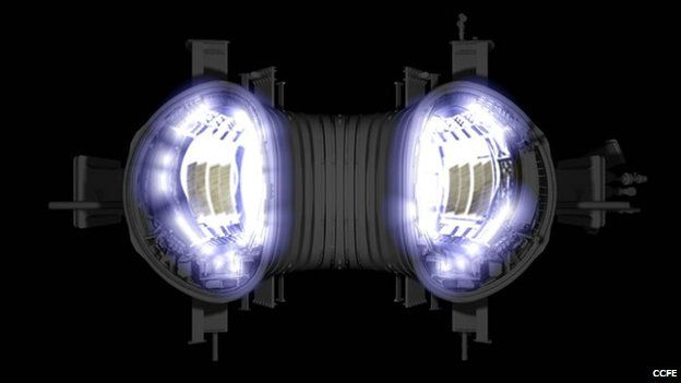 Resultado de imagen de Energía de Fusión nuclear más limpia y barata