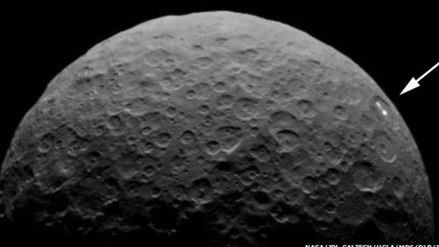 Un punto luminoso en Ceres