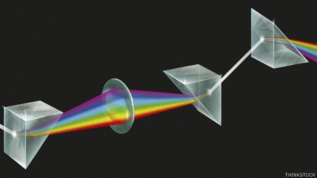 Ilustración del experimento de Newton