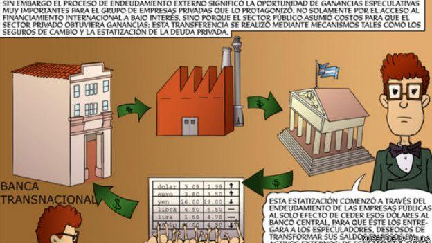 El tema de la deuda preocupa mucho en Argentina por lógicas cuestiones históricas.