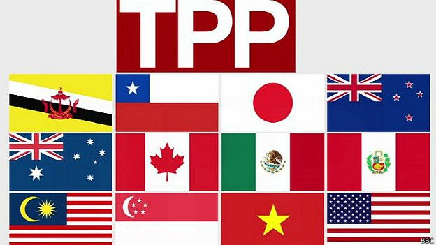 Socios del TPP