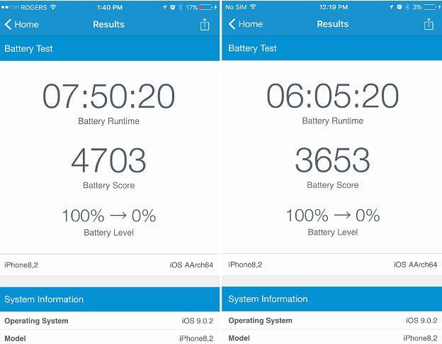 Captura de pantalla de usuarios que utilizaron la misma aplicación para medir la duración de la batería de dos celulares con distinto chip.