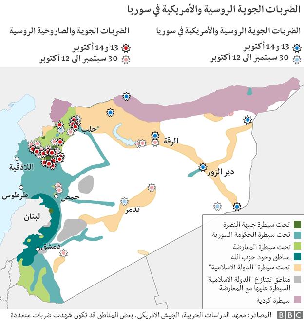 واشنطن تنتقد استقبال الرئيس #السوري في موسكو 151021222740_151016114809_syria_us_russian_airstrikes_624_20151014_arabic