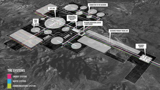 Las redes de datos, agua y energía que cruzarán la ciudad