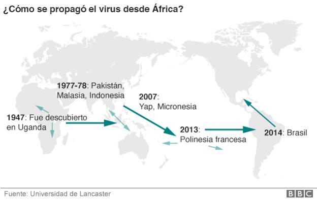 Expansión del zika