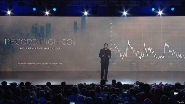 马斯克称美国去年跟汽车排气有关的死亡有5,3万例