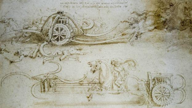 Otra de las invenciones de Leonardo