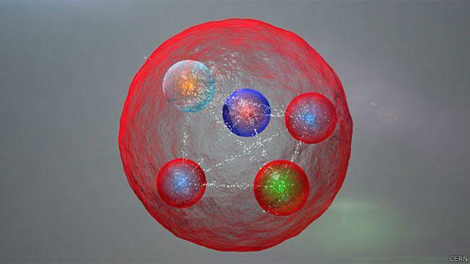 Depois da 'partícula de Deus', cientistas descobrem o pentaquark