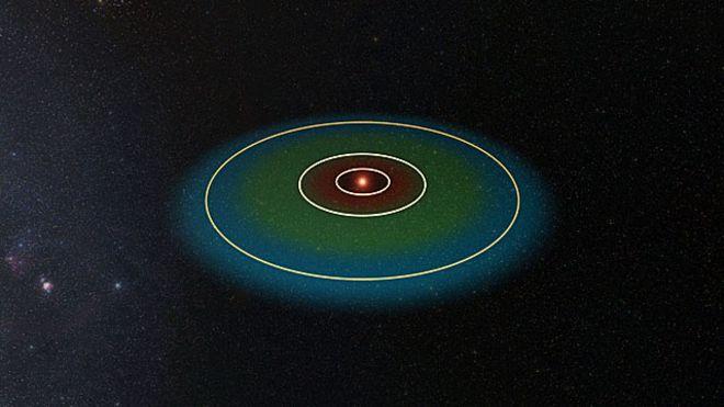 UNSW/Imagem simulada com Universe Sandbox 2/universesandbox.com