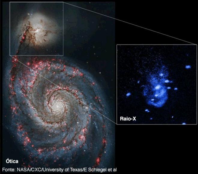 Buraco negro é detectado expelindo gás