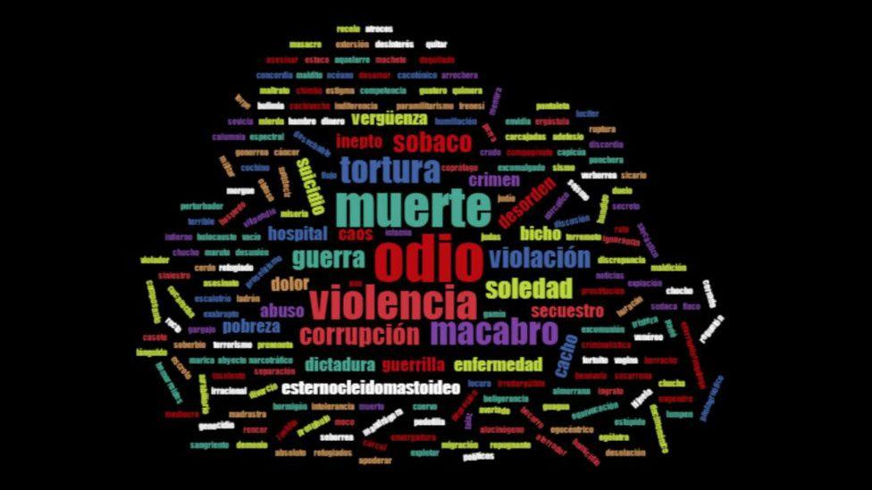 Las palabras más perturbadoras del castellano