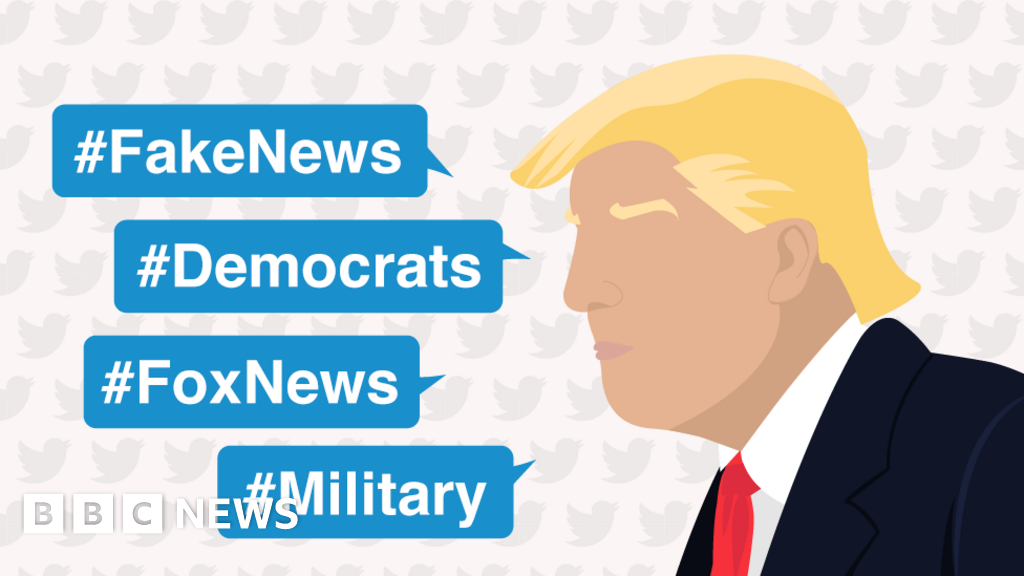Bbc News Twitter: Trump's Year On Twitter: Who Has He Criticised And Praised