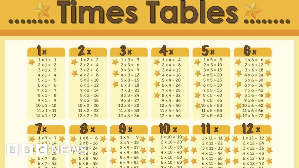 Times table check trialled ahead of rollout