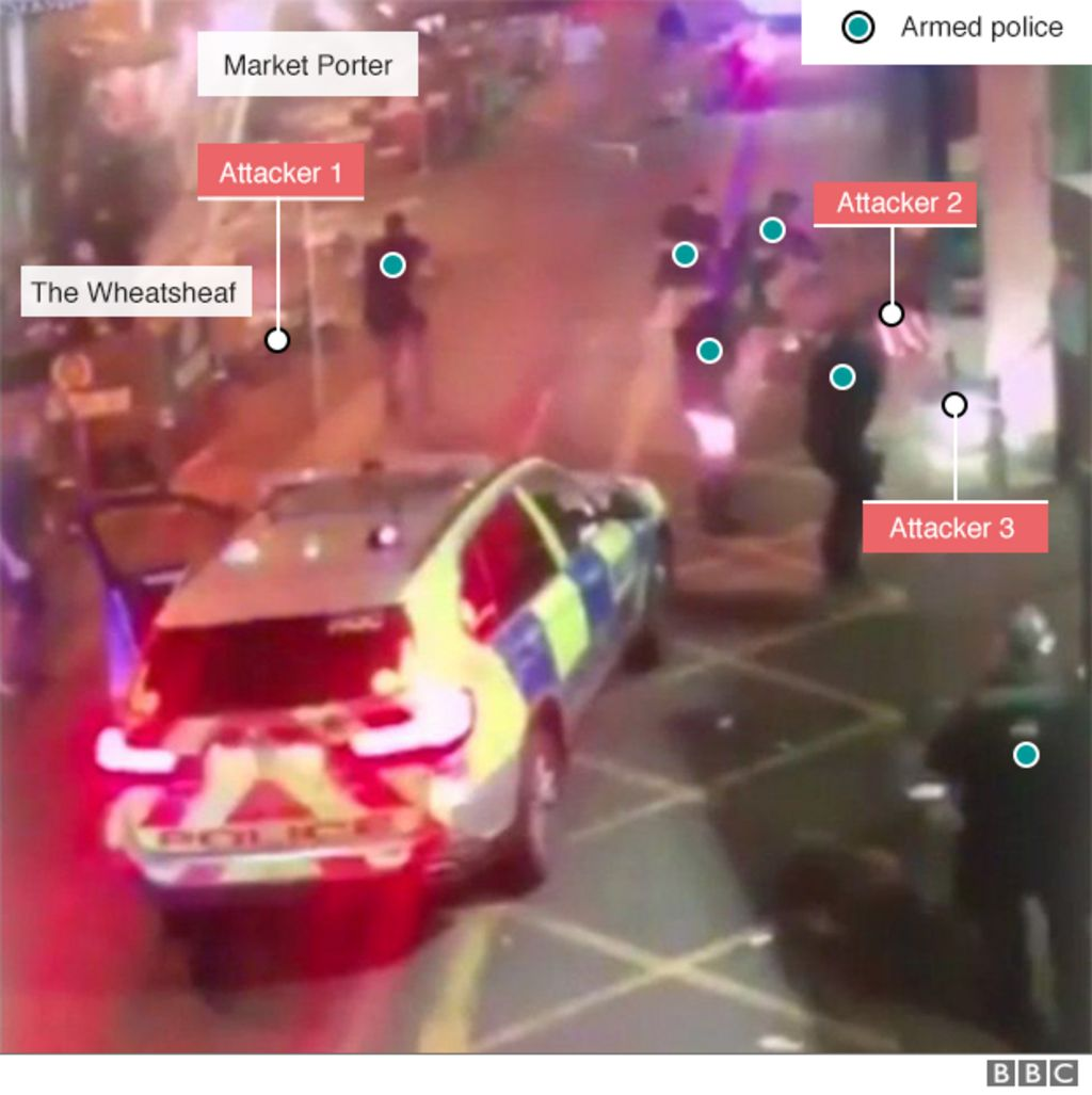 London Attack: Video Emerges Of Police Shooting