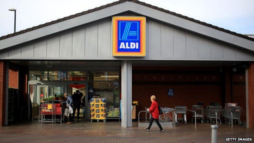 Aldi Group in Retailing