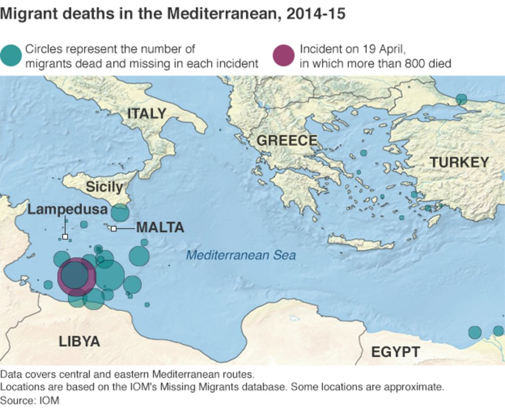 The Mediterraneans deadly migrant routes  BBC News