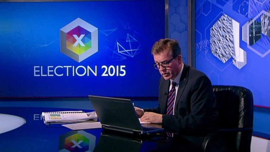 bbc news ni - photo #46