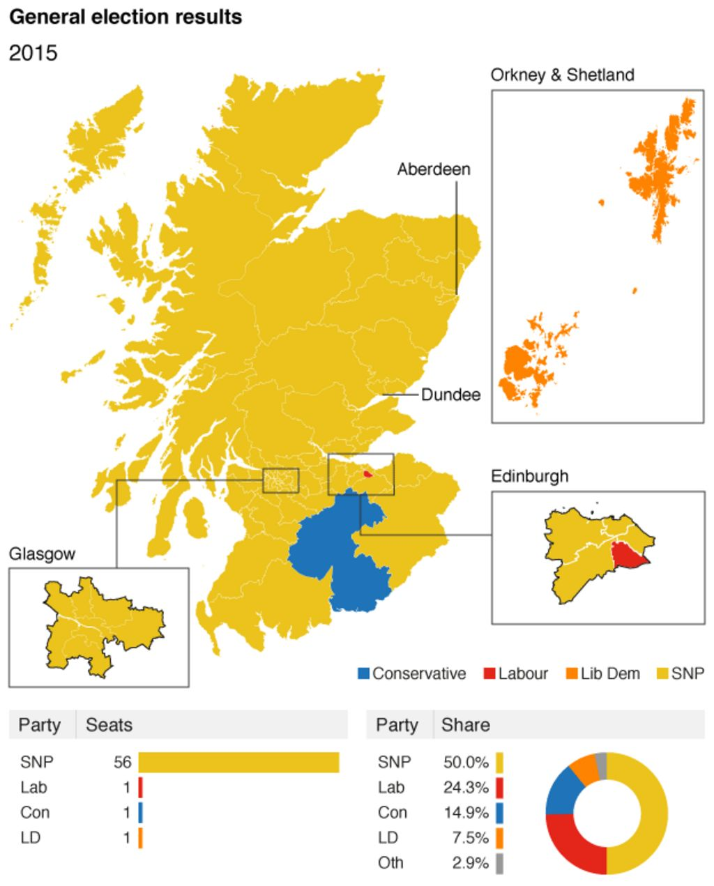 Election Results Mapping Scotlands Dramatic Change BBC News - 2015 us election results map
