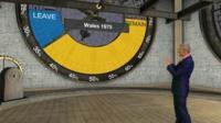 Jeremy Vine with his swingometer