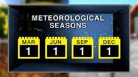 Calendar marking the start of the meteorological seasons