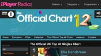 The official chart