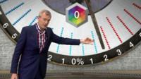 Jeremy Vine and the swingometer