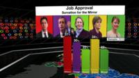 Jeremy Vine with election graphic