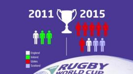 Rugby world cup graphic