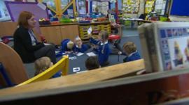 Class at RAF Leeming Community Primary School