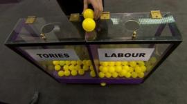 Balls balance on the mood box