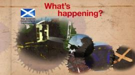 Scottish independence explained in 60 seconds