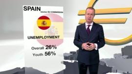 BBC reporter Joe Lynam reviews the Eurozone crisis