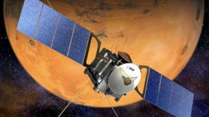 Mars Express Uydusu