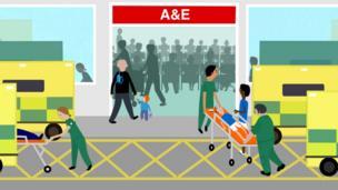 A&E department