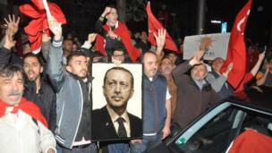 A crowd of Turkish men with a picture of President Erdogan