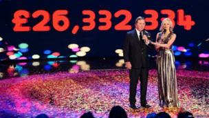 Total raised by Children in Need 2011