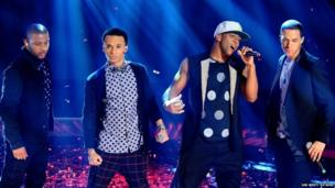 JLS performing at Children in Need