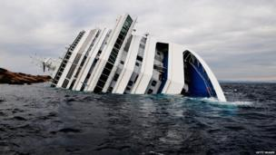 Costa Concordia tilting to one side