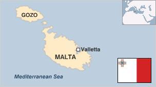Malta country profile BBC News