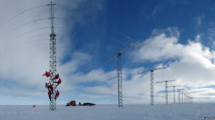Halley VI research station aerial array