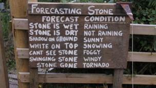 Weather forecasting board