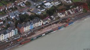 Dawlish from the air
