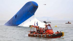 South Korea Coast Guard members searching for passengers some 20 kilometres off the island of Byungpoong - 16 April 2014