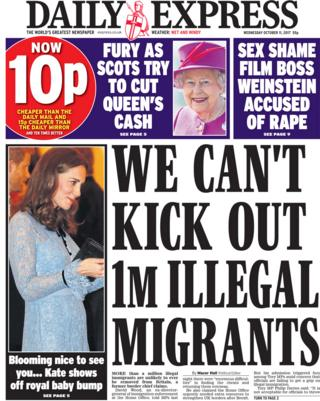 The Daily Express front page