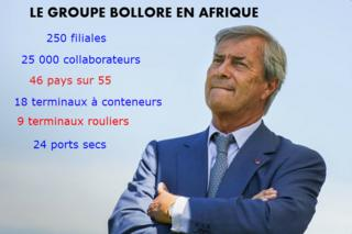 The existence of the Bolloré group in Africa