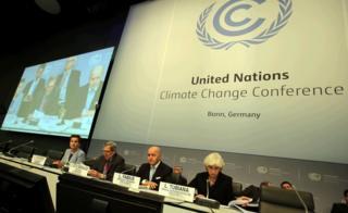 Bonn talks
